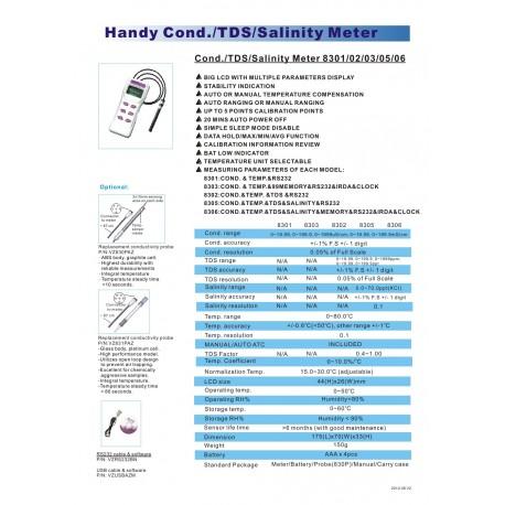 کنداکتیویمتر و TDS متر پرتابل مدل 8306